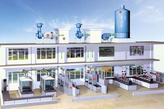 实验室通风控制系统